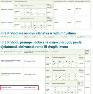 Golubović ASK Demokrate CG