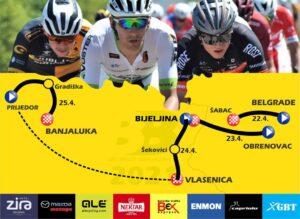 Biciklistička trka BG -BL mapa